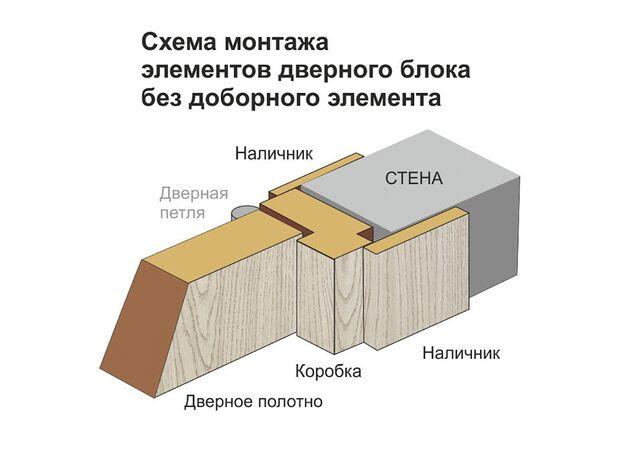 Наличник light ECOCRAFТ дуб мокко Green Line 2140х69х5